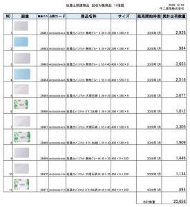 不二貿易がアスベスト含有バスマットの見分け方公表 ヤマダ電機ら44社で販売