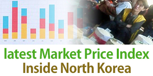 Market Price Index Inside